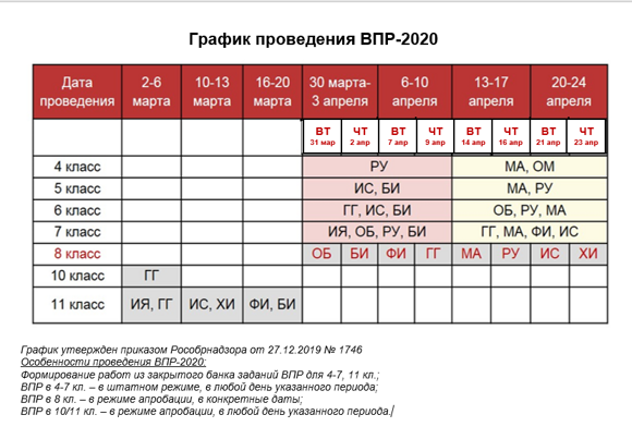 График_ВПР_2020
